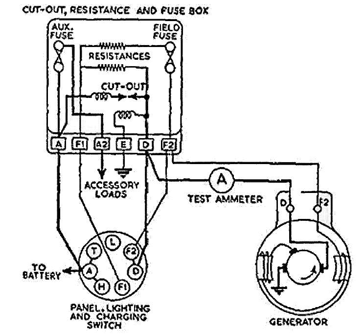 Cutout connections 3 morris cowley information page lucas plc ignition switch lucas 3 Wire Alternator Wiring Diagram at bakdesigns.co