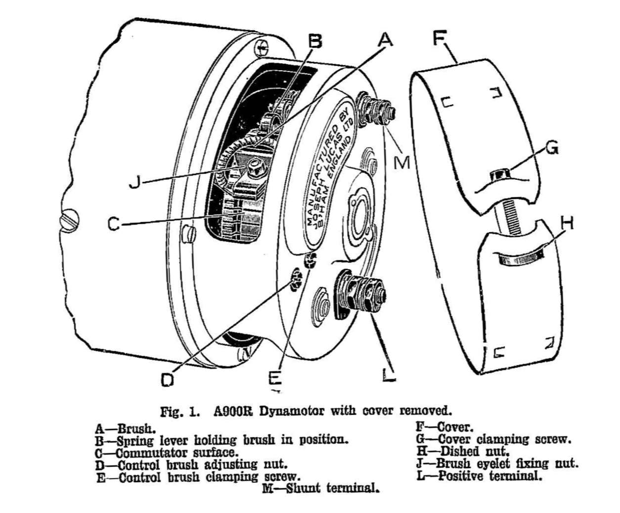 Morris cowley information page lucas plc ignition switch lucas cfr2 as fitted in 1932 the lucas dynamotor was wired as in the wiring diagram below note that the layout of the brushes shown in this diagram is viewed asfbconference2016 Images